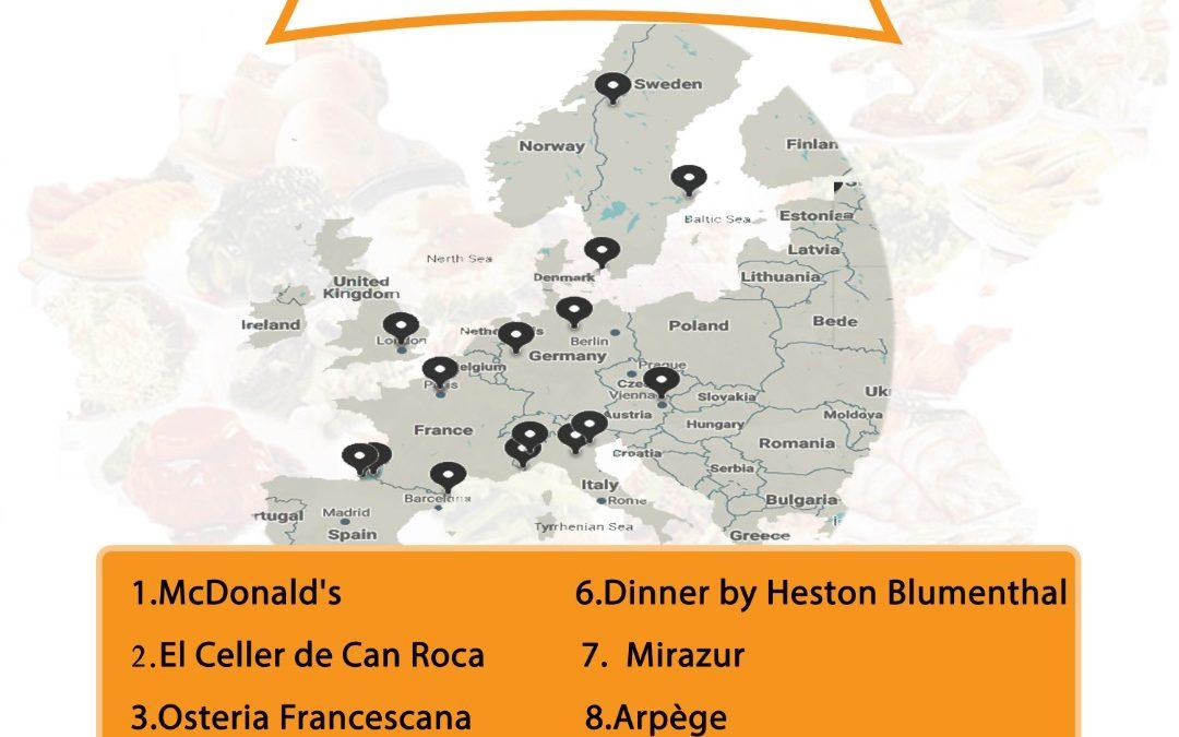 رستوران های مشهور اروپایی